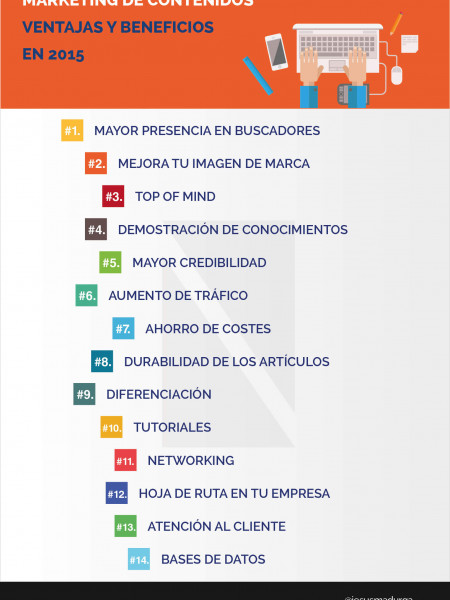 Infografia: Ventajas y beneficios del marketing de contenidos Infographic