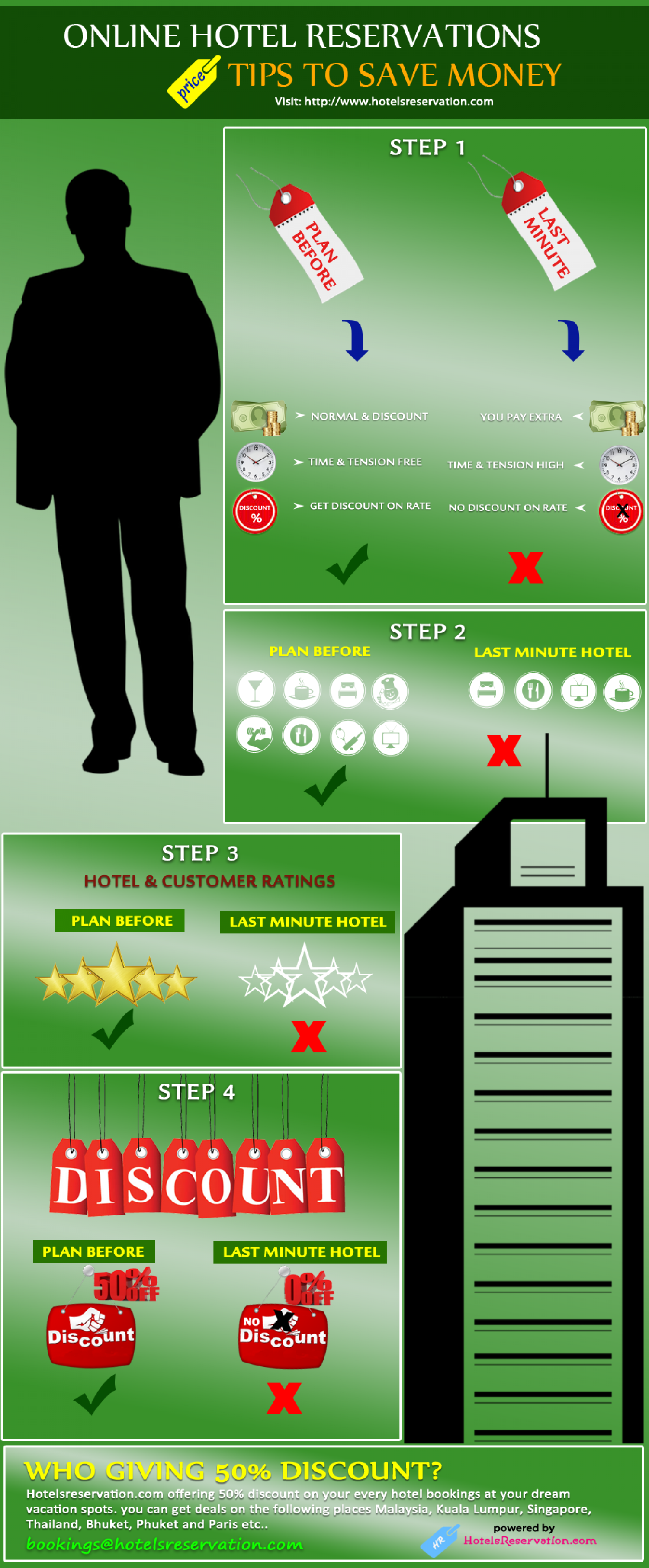 Infograhics Online Hotel Reservation - Some Tips to Save Money Infographic
