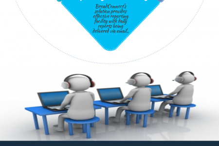 Infograph on Hosted Call Center Solutions from BroadConnect Telecom USA Infographic