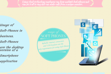 Infograph on How to Keep your Employees Stay Connected with your Core Business ...? Infographic