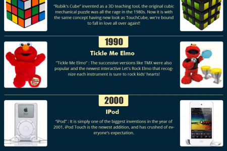 Infographic : Educational Toys For Kids Infographic