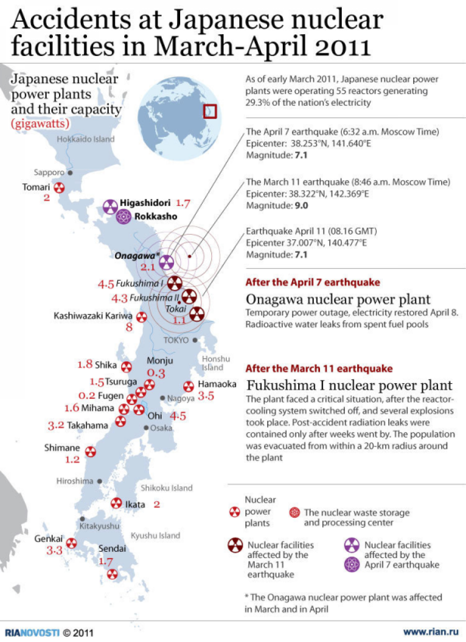Infographic   Emergency Response and Planning News Infographic