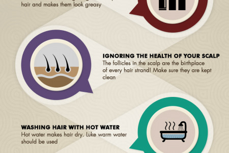 Infographic – Major Hair No-No's Infographic