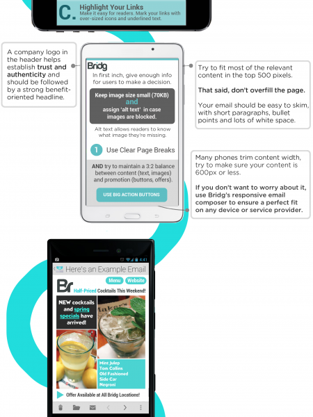 Mobile Email Best Practices Infographic