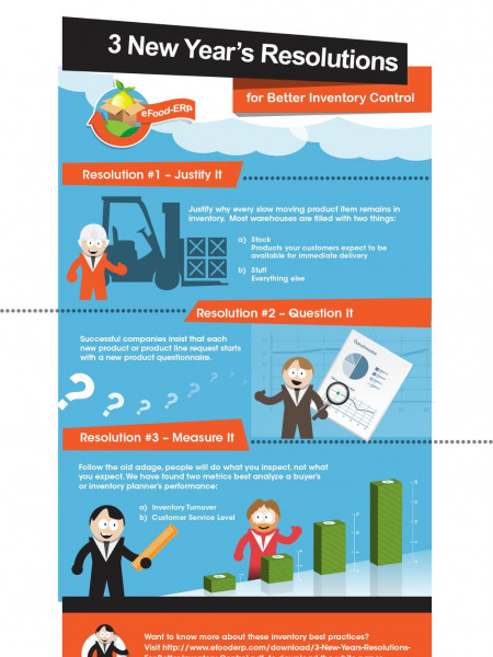 3 New Year's Resolutions for Better Inventory Control Infographic