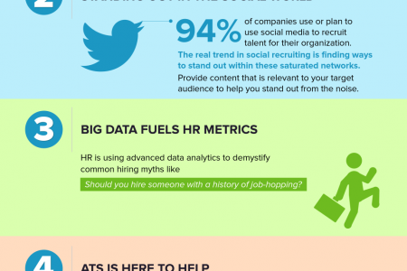 Infographic: 5 essential trends to watch in recruiting this year Infographic