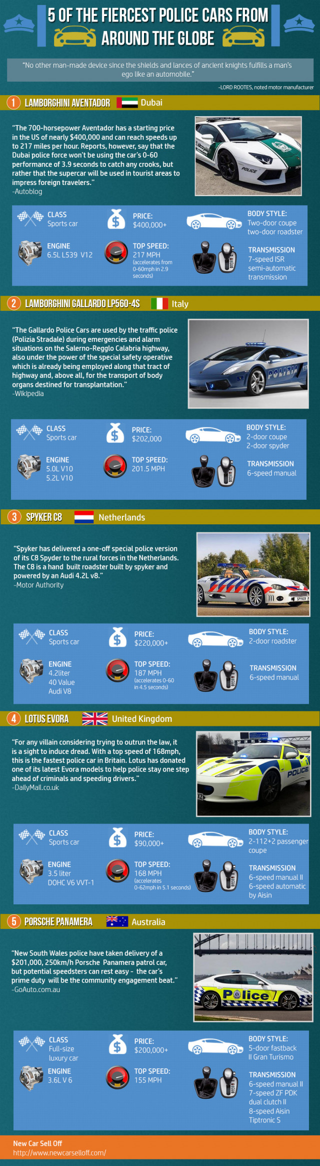 Infographic: 5 of the Fiercest Police Cars from Around Globe