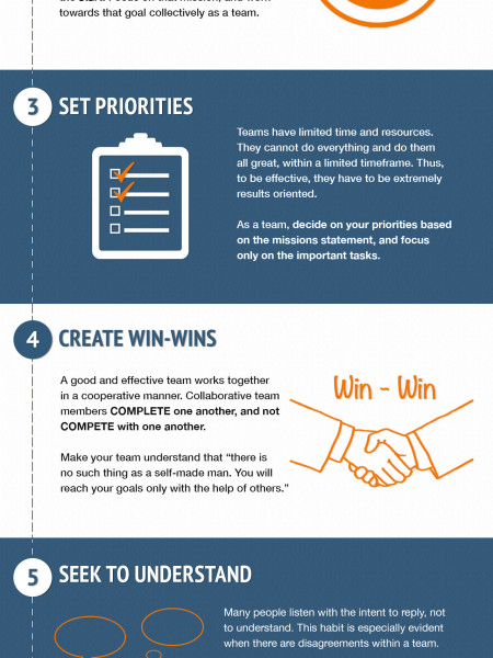 The 7 Habits of Highly Effective Teams Infographic