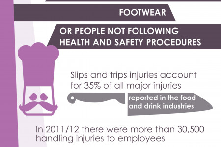 [INFOGRAPHIC] Accidents at Work Statistics Infographic
