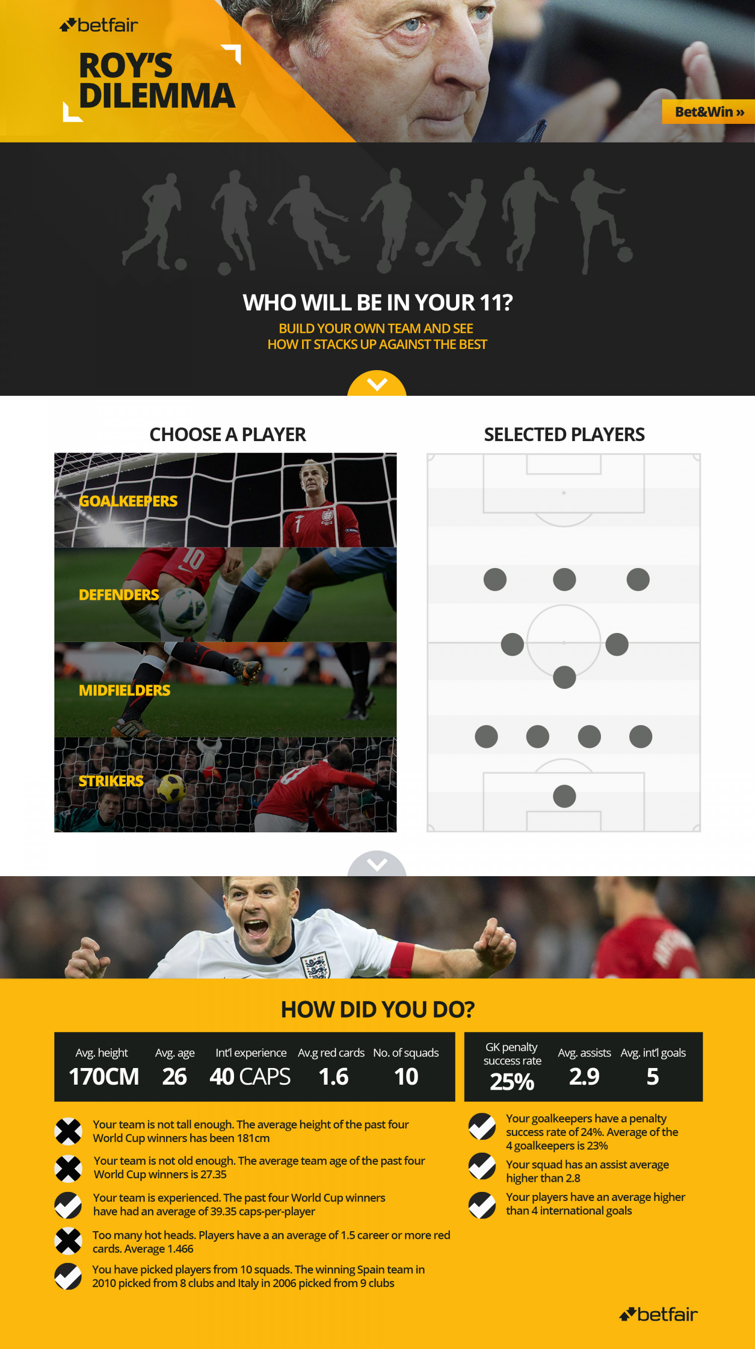 Build Your Own England team   Infographic