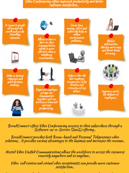 Business Benefits of Video Conferencing Infographic