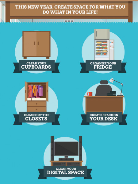 Clear Your Space! Infographic