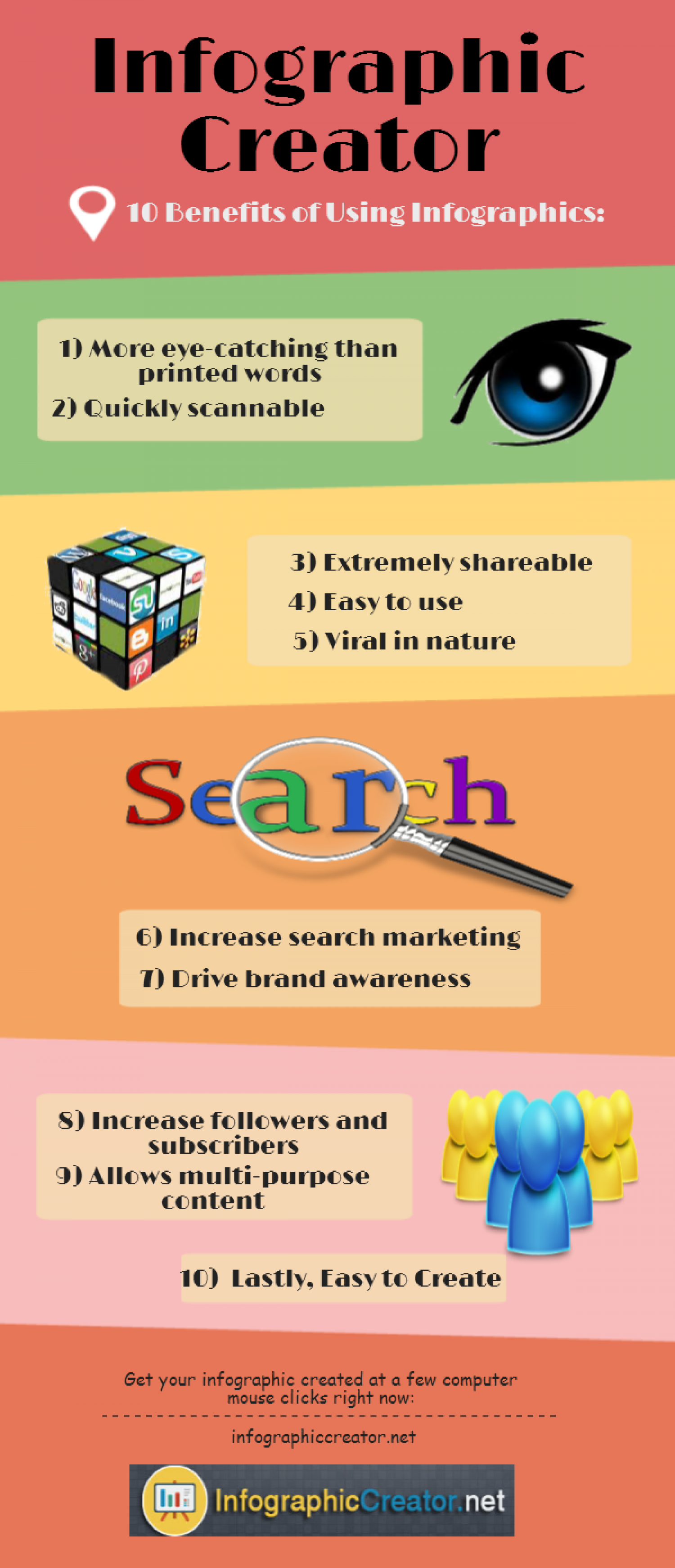 Infographic creator | Visual.ly