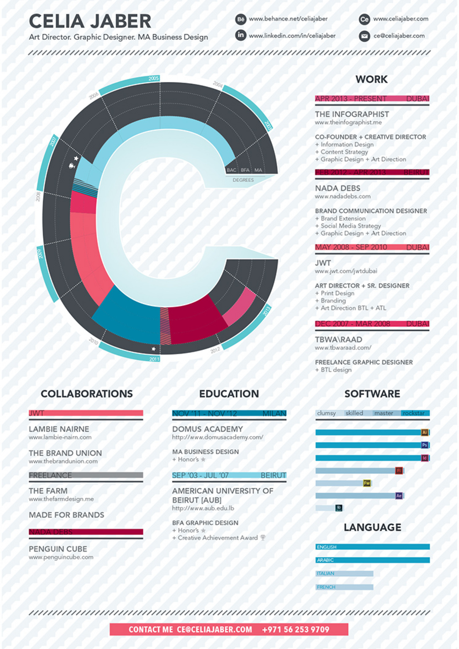 Resume Infographic resume cv template design with clean infographics Infographic Rsum Infographic