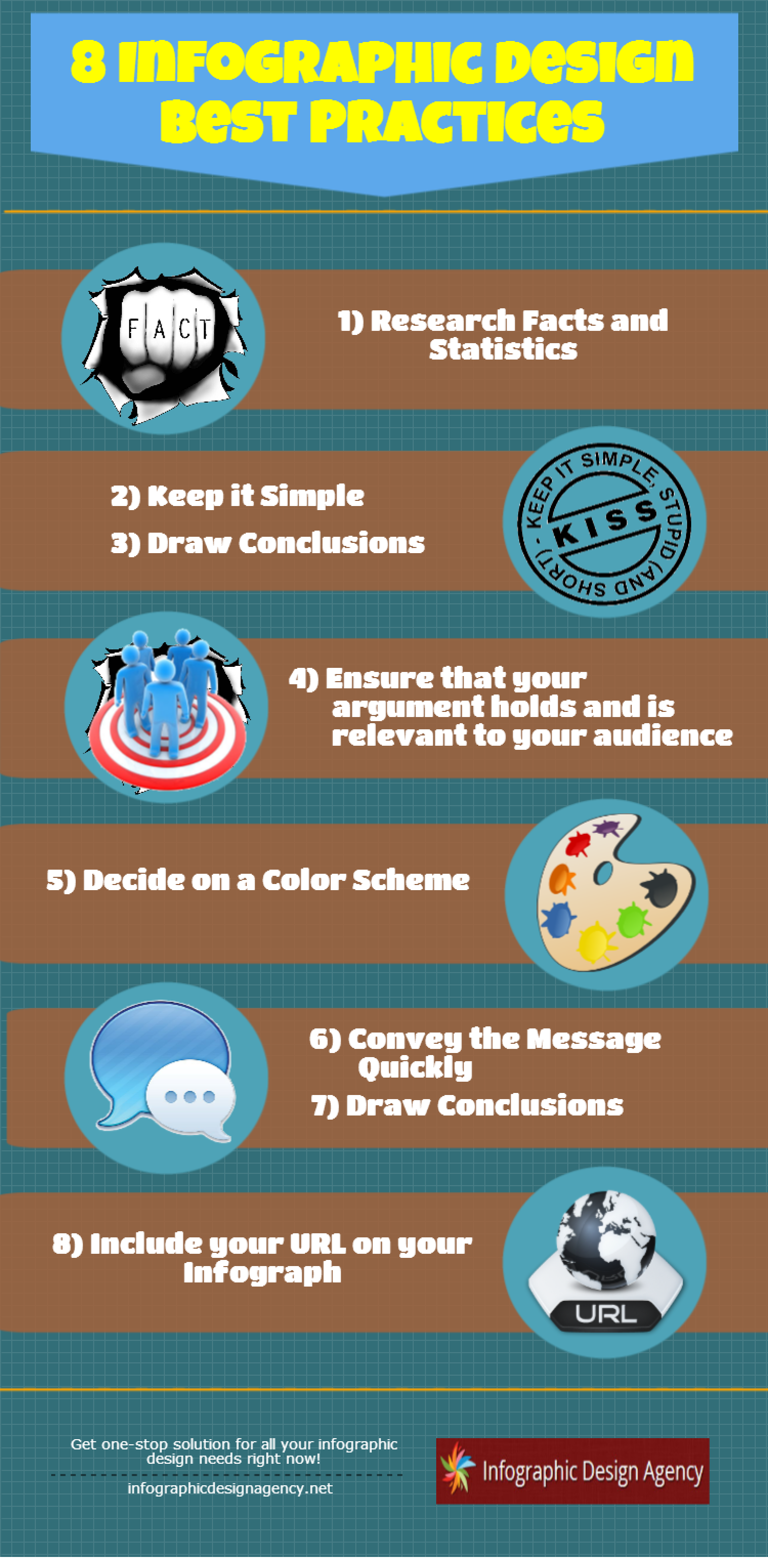 Infographic Design Agency Infographic