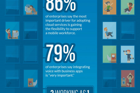 Infographic: Do Your Business Apps Play Well Together? Infographic