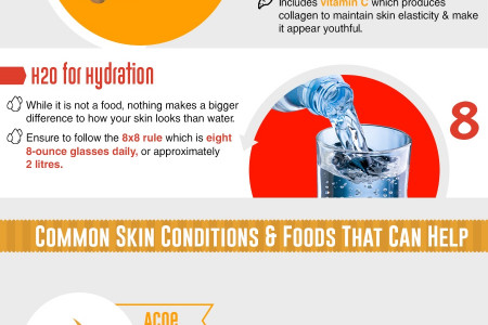 (Infographic) Eat Yourself Beautiful, Superfoods for Super Skin  Infographic