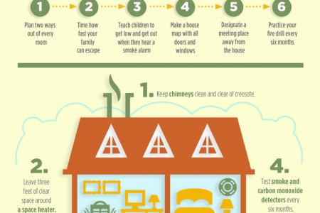 Infographic: Fire Home Safety Tips and Facts Infographic