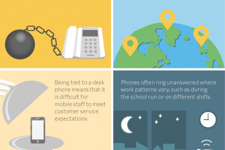 Infographic: Flex and Stretch Your Communications Capability Infographic