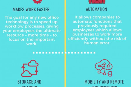 Info-graphic for Benefits of Migrating New Technology in Business Infographic