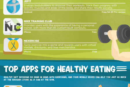 INFOGRAPHIC: Healthy Apps Infographic