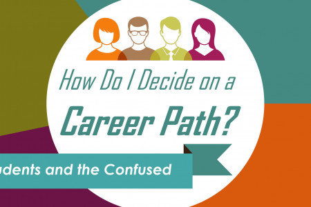 How Do I Decide on a Career Path? Infographic