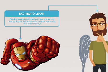 How Graphic Designers Are Like Tony Stark Infographic