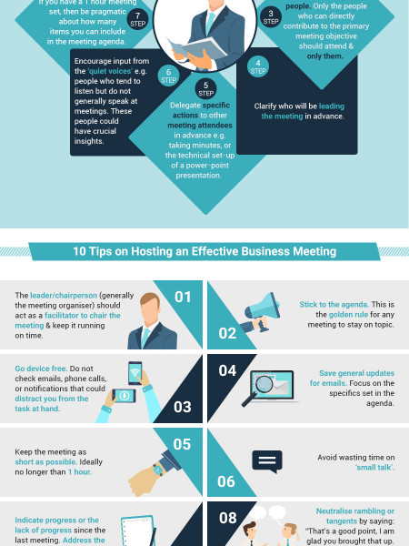 (Infographic) How Much Are Inefficient Business Meetings Really Costing You? Infographic