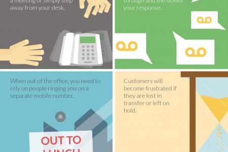 Infographic: How to Win More Opportunities Through Better Communications Infographic