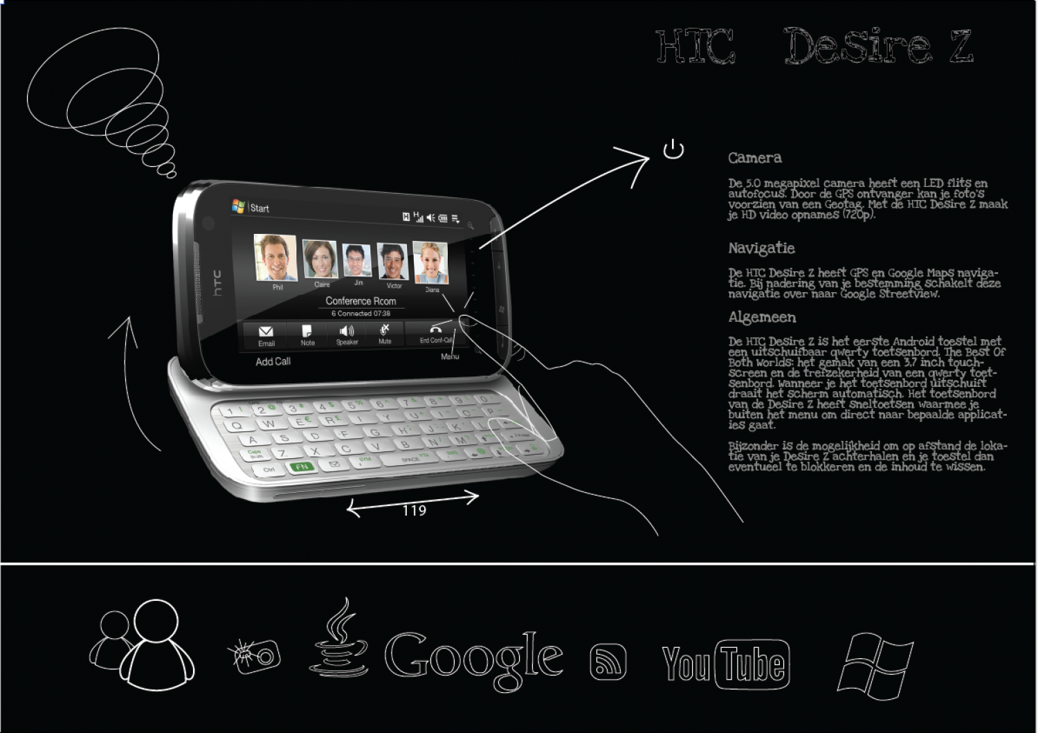 infographic HTC by Chantal Guyt at Coroflot Infographic
