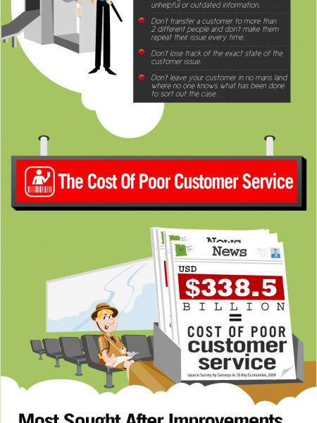 Destination Customer Satisfaction Infographic