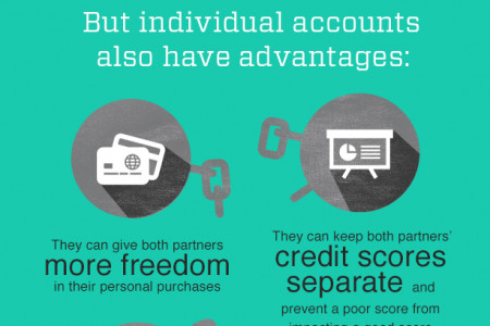 INFOGRAPHIC: JOINT ACCOUNTS VS INDIVIDUAL ACCOUNTS Infographic