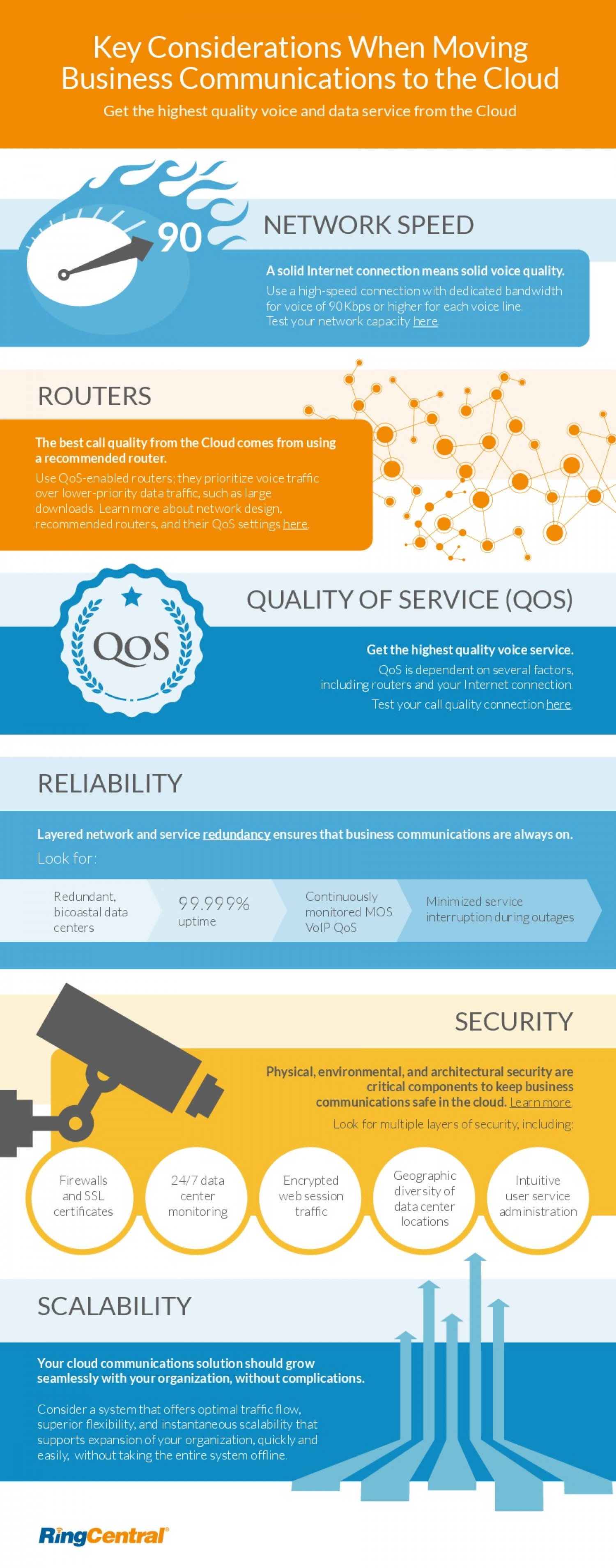 Infographic: Key Considerations When Moving Business Communications to the Cloud Infographic