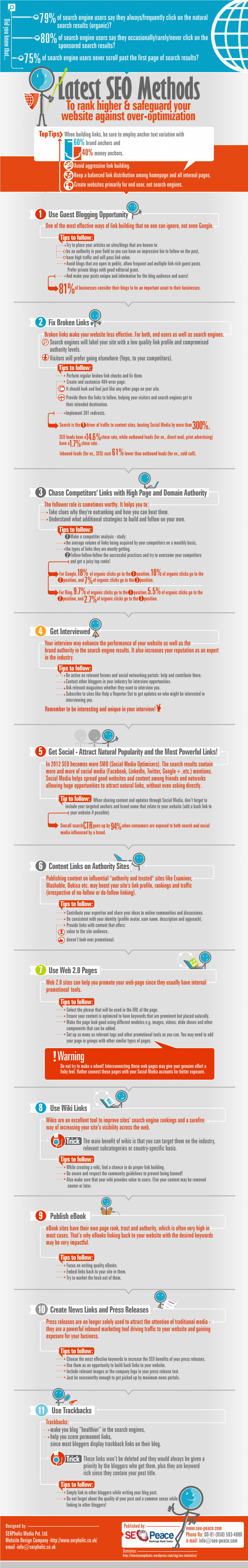 Infographic: Latest SEO Methods To Rank Higher  Infographic