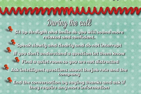 Infographic: Master Telephone Interview Infographic