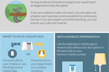 Infographic: Never Let the Weather in Britain Disrupt Your Business Infographic