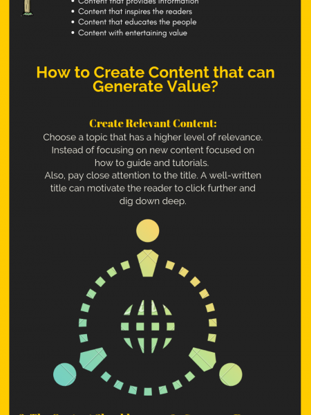 Info-graphic of How a Link Worthy Content can Improve SEO Efforts? Infographic