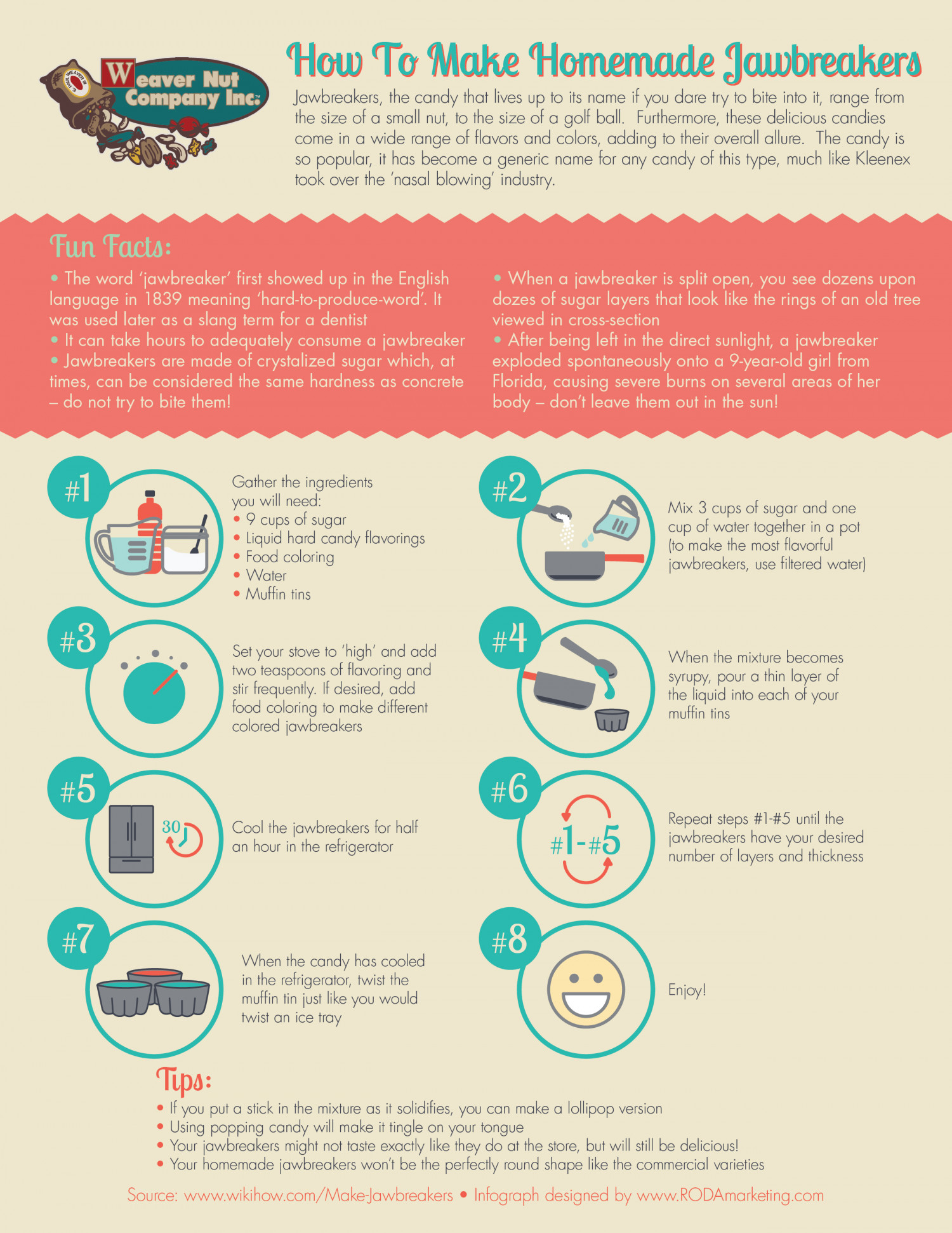 Infographic on How To Make Homemade Bulk Candy - The Jawbreakers Infographic