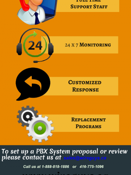 PBX Maintenance and Maintenance Contract From Wireguys Infographic