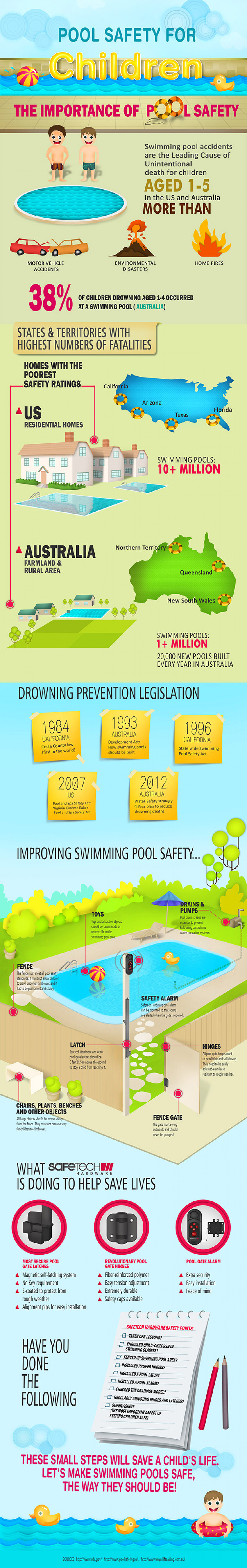 Pool Safety For Children Infographic