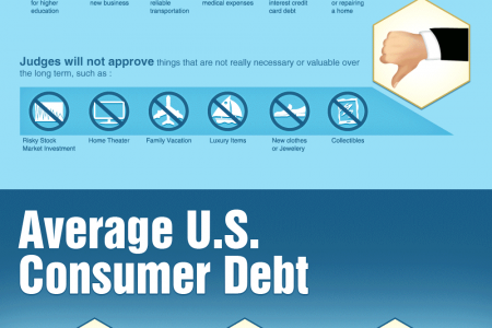 Infographic on Structured Settlement Industry Infographic
