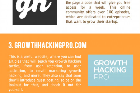 [INFOGRAPHIC] Online communities for growth hackers Infographic