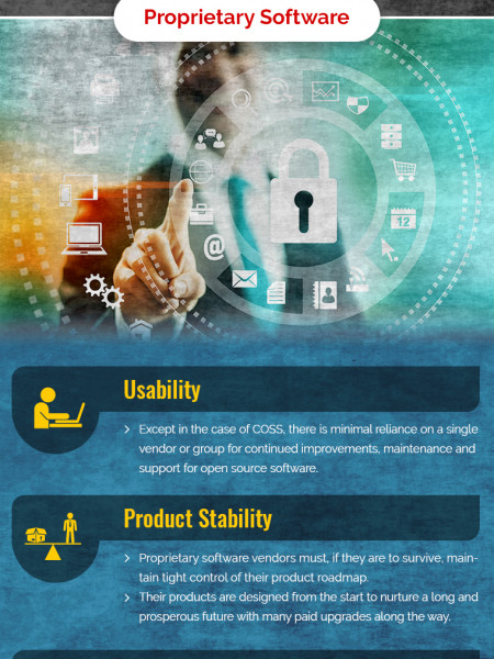 Infographic: Open Source Vs Proprietary Software Infographic