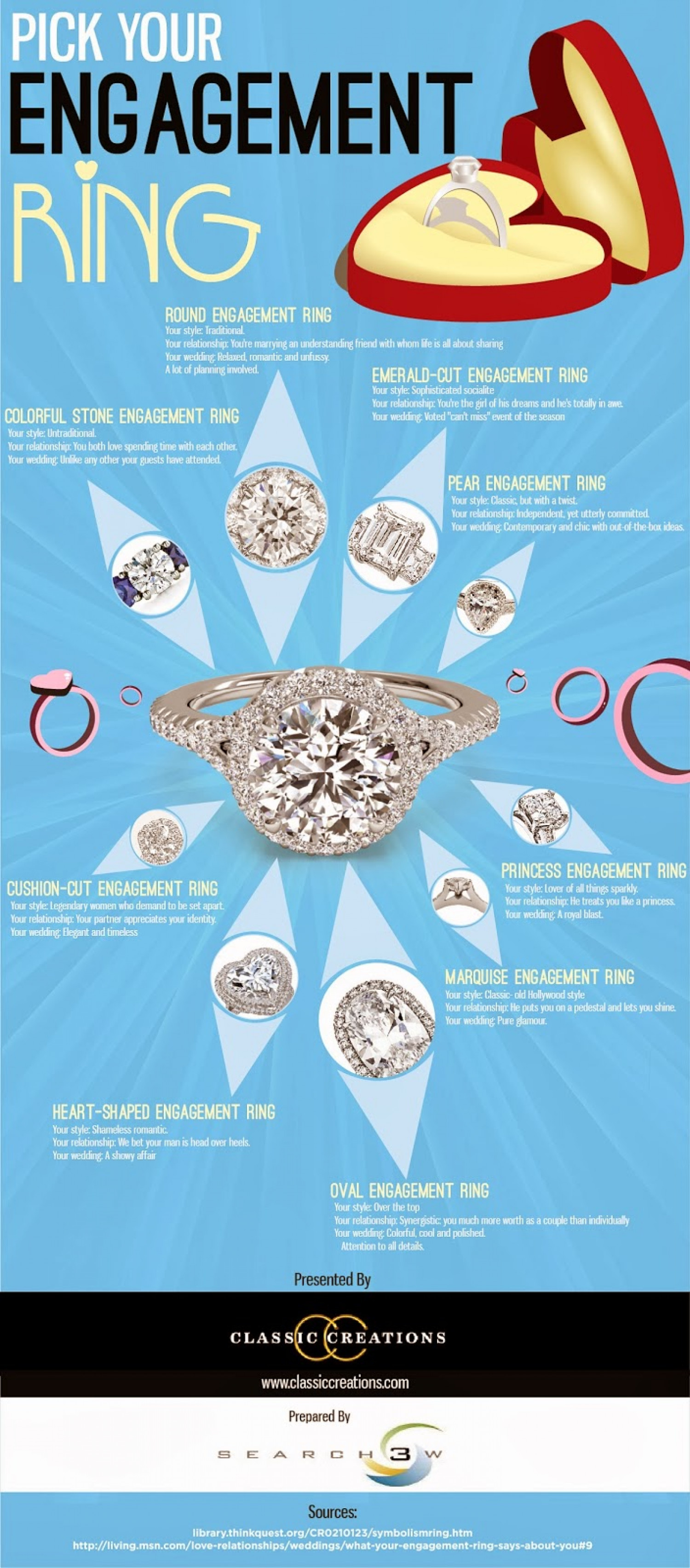 Pick Your Engagement Ring Infographic