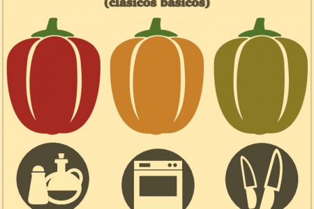 Infographic recipe: Roasted Peppers Infographic