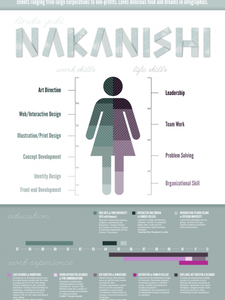 Infographic Resume for a Designer Infographic