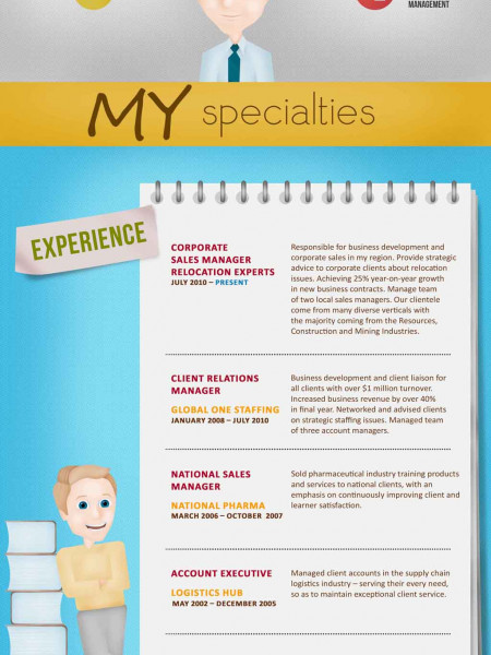 Resume of Corporate Sales Manager  Infographic