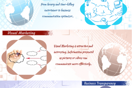 Infographic: Some New Trends in Business Communication Infographic