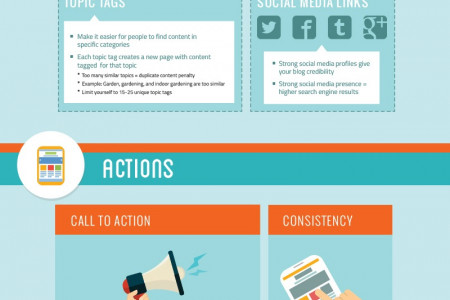 Infographic: The Anatomy of a Successful Blog Infographic