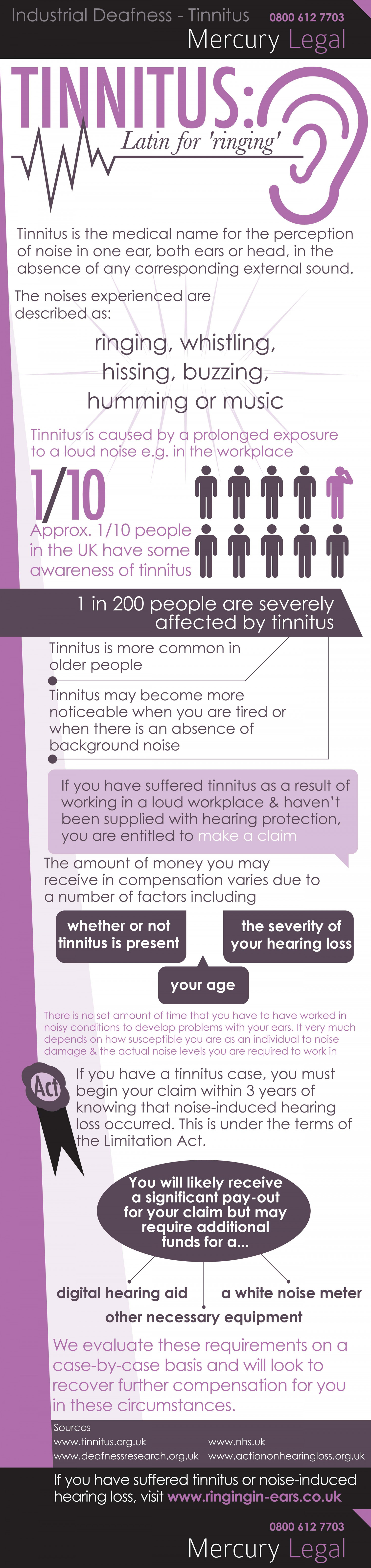 [INFOGRAPHIC] Tinnitus & Deafness Statistics Infographic